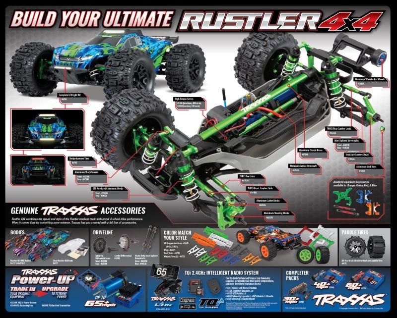 Verkaufs-Tresen-Unterlage Rustler 4x4